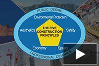 建设五大原则